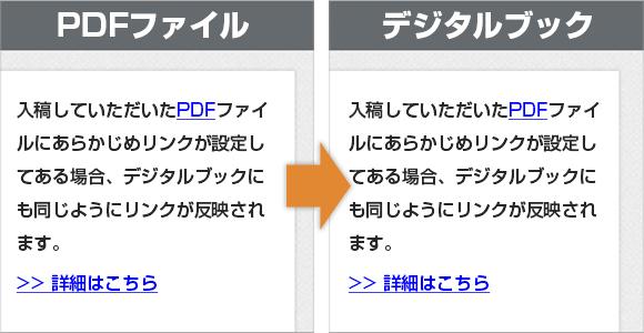 PDF原稿に設置されたリンクを自動反映